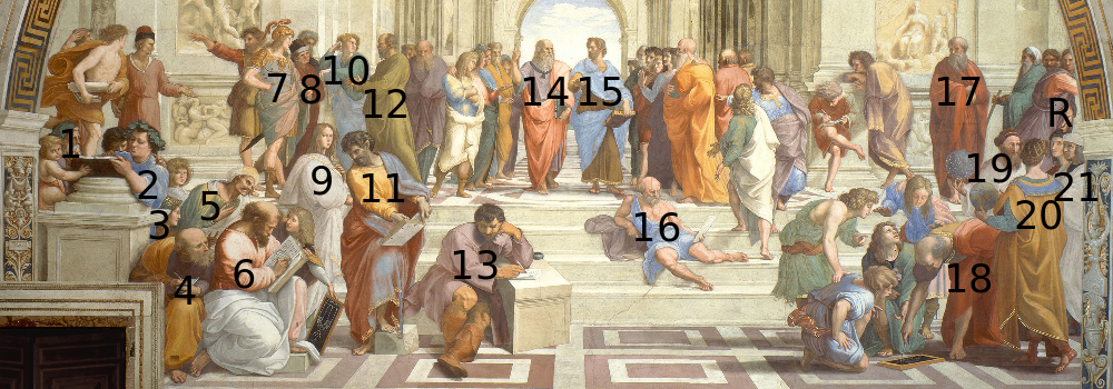 School of Athens (source: Wikipedia)